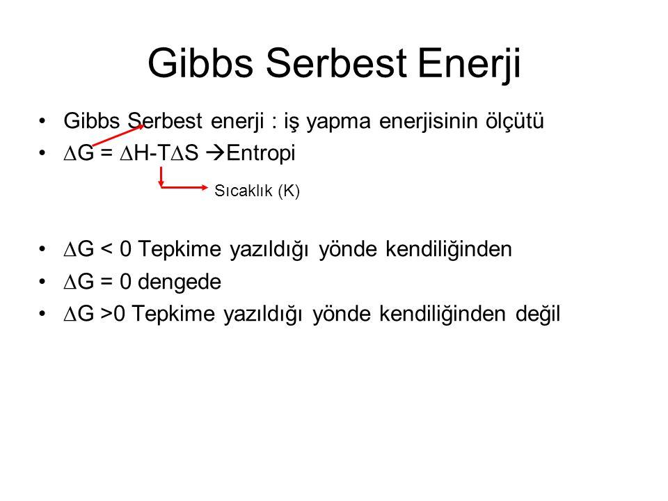 Gibbs Serbest Enerji Gibbs Serbest enerji : iş yapma enerjisinin ölçütü ∆G = ∆H-T∆S  Entropi ∆G < 0 Tepkime yazıldığı yönde kendiliğinden ∆G = 0 deng