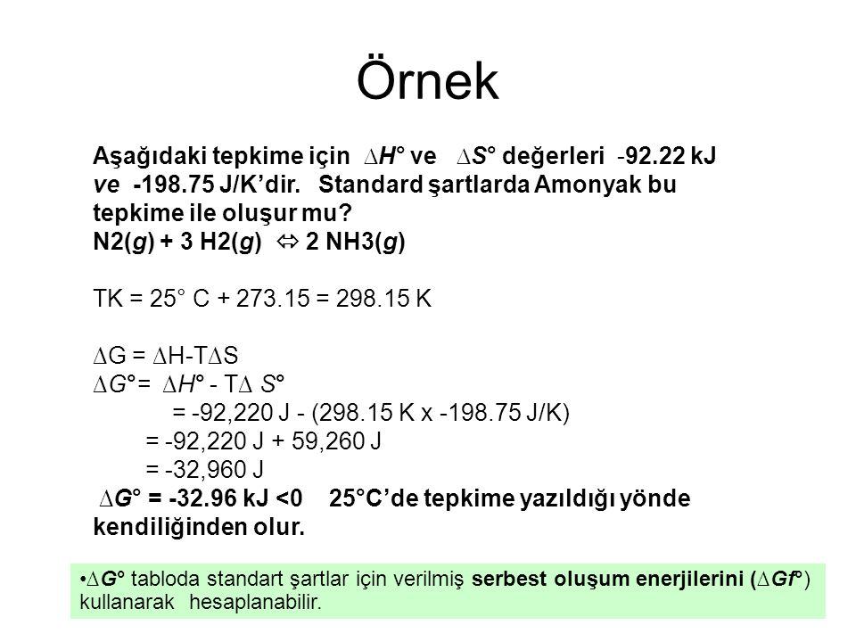 Örnek Aşağıdaki tepkime için ∆H° ve ∆S° değerleri -92.22 kJ ve -198.75 J/K'dir. Standard şartlarda Amonyak bu tepkime ile oluşur mu? N2(g) + 3 H2(g) 