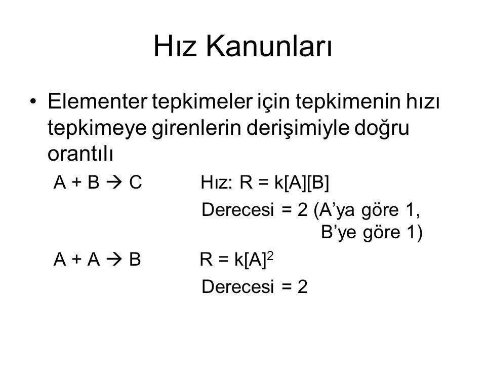 Hız Kanunları Elementer tepkimeler için tepkimenin hızı tepkimeye girenlerin derişimiyle doğru orantılı A + B  C Hız: R = k[A][B] Derecesi = 2 (A'ya