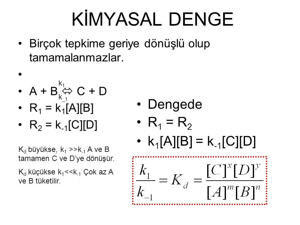 KİMYASAL DENGE Birçok tepkime geriye dönüşlü olup tamamalanmazlar. A + B  C + D R 1 = k 1 [A][B] R 2 = k -1 [C][D] k 1 k _1 Dengede R 1 = R 2 k 1 [A]
