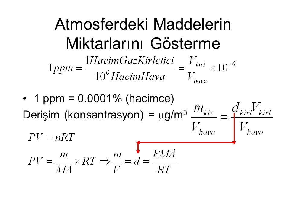 Atmosferdeki Maddelerin Miktarlarını Gösterme 1 ppm = 0.0001% (hacimce) Derişim (konsantrasyon) =  g/m 3