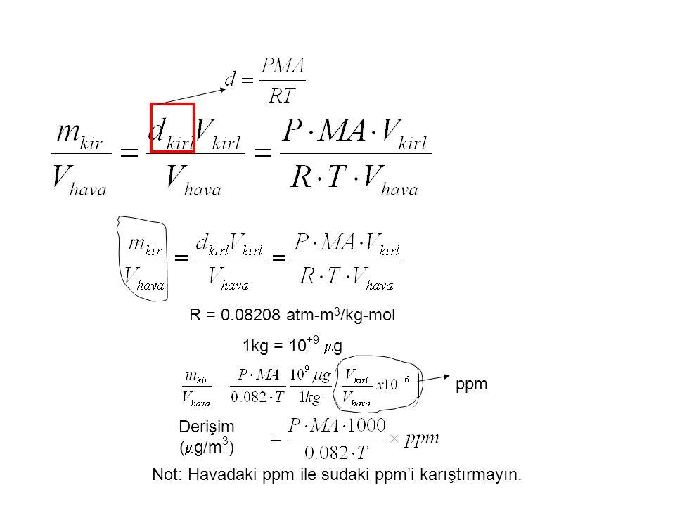 Derişim (  g/m 3 ) R = 0.08208 atm-m 3 /kg-mol 1kg = 10 +9  g Not: Havadaki ppm ile sudaki ppm'i karıştırmayın. ppm