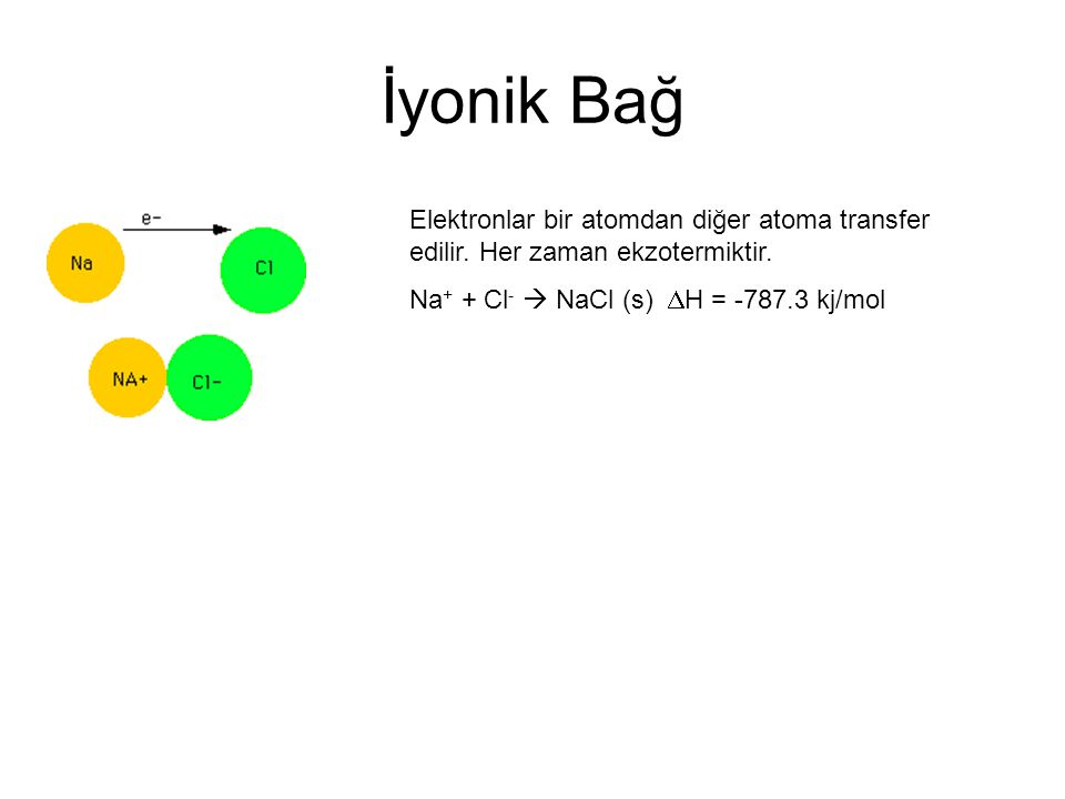 İyonik Bağ Elektronlar bir atomdan diğer atoma transfer edilir. Her zaman ekzotermiktir. Na + + Cl -  NaCl (s)  H = -787.3 kj/mol