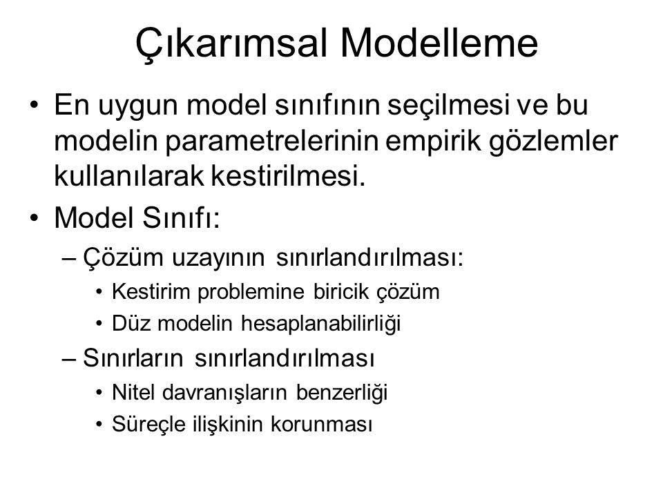 Çıkarımsal Modelleme En uygun model sınıfının seçilmesi ve bu modelin parametrelerinin empirik gözlemler kullanılarak kestirilmesi. Model Sınıfı: –Çöz