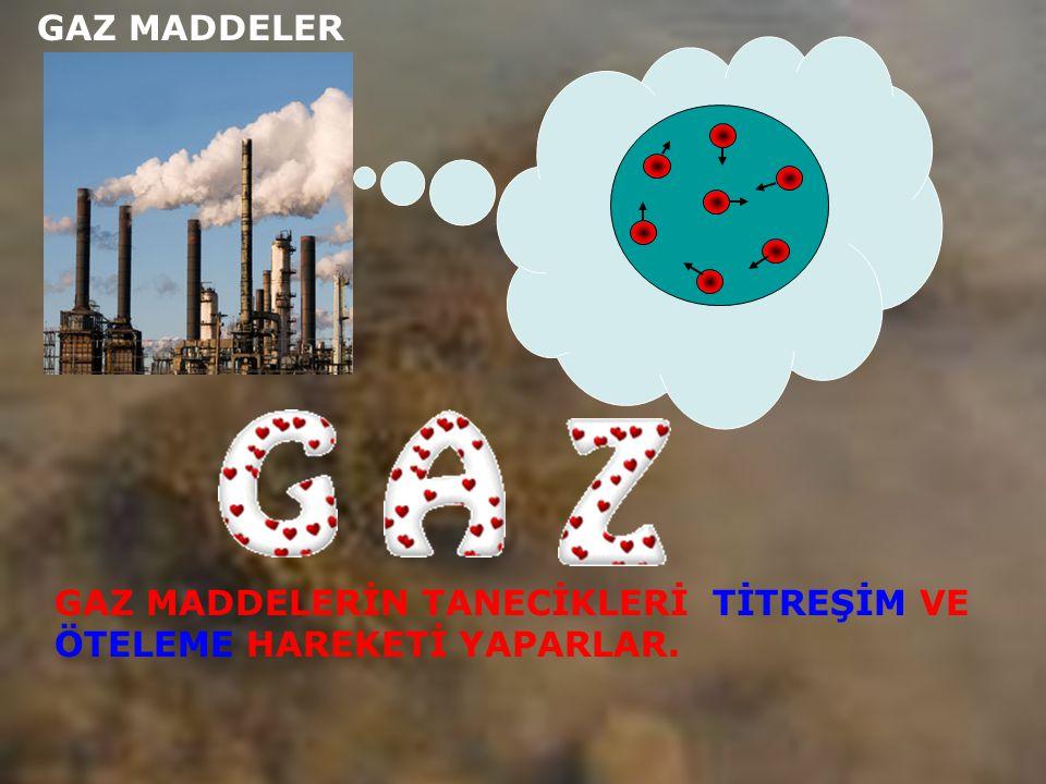GAZ MADDELERİN TANECİKLERİ TİTREŞİM VE ÖTELEME HAREKETİ YAPARLAR. GAZ MADDELER