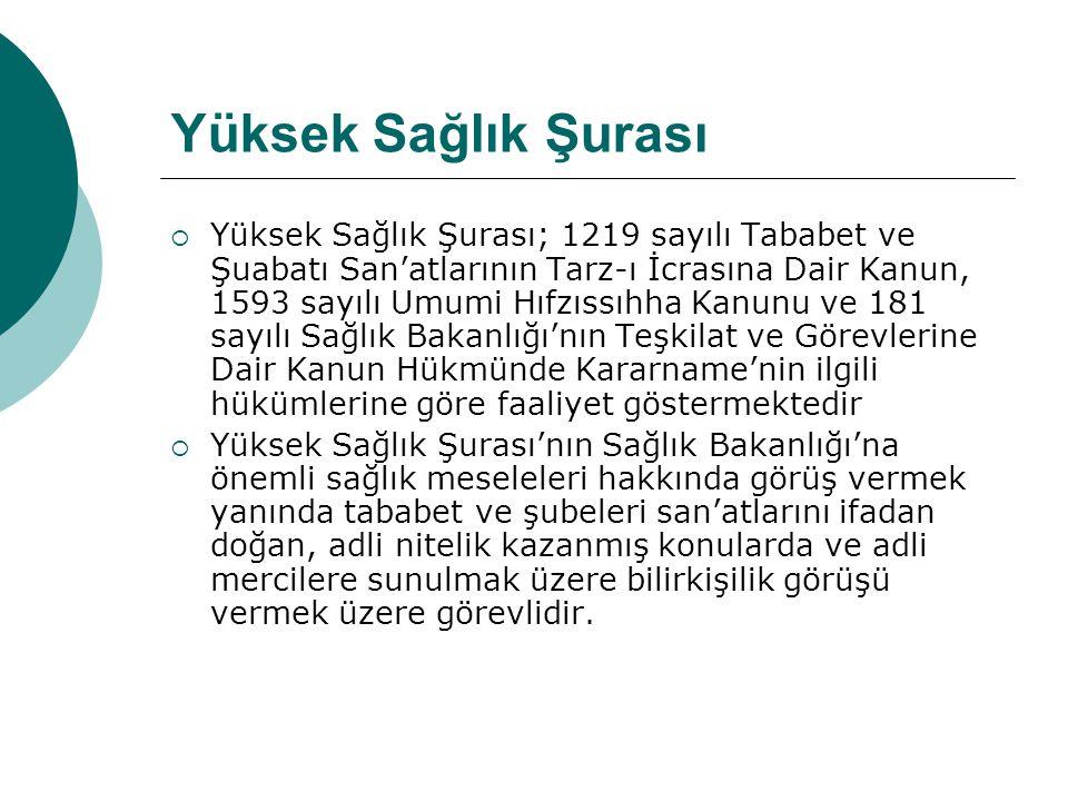 Yüksek Sağlık Şurası  Yüksek Sağlık Şurası; 1219 sayılı Tababet ve Şuabatı San'atlarının Tarz-ı İcrasına Dair Kanun, 1593 sayılı Umumi Hıfzıssıhha Ka