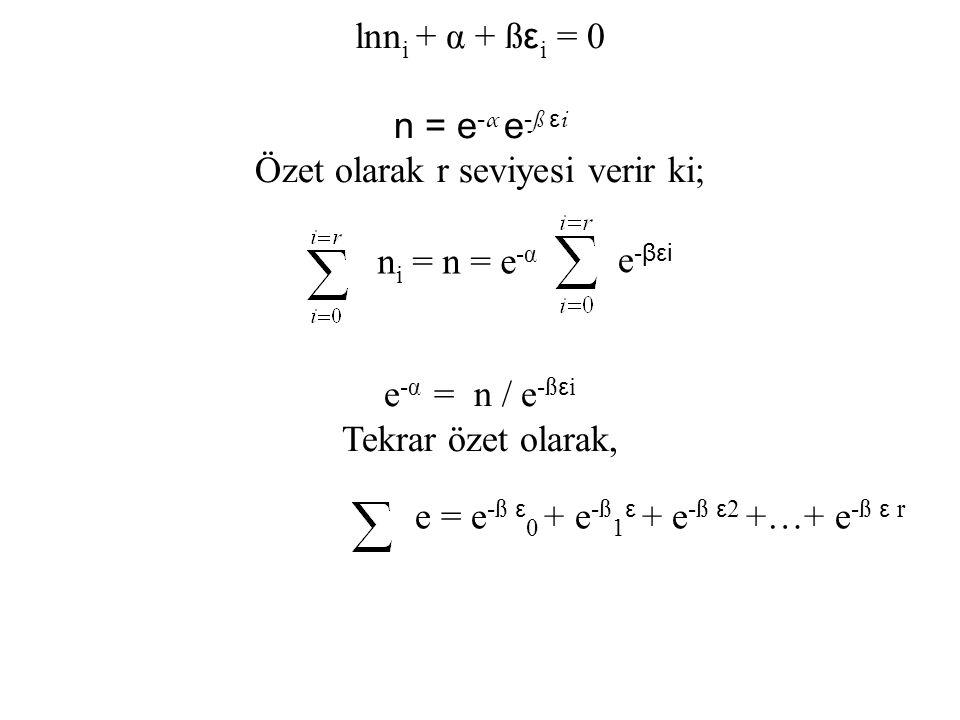 lnn i + α + ß ε i = 0 n = e - α e - ß ε i Özet olarak r seviyesi verir ki; e - βεi e -α = n / e -ß ε i Tekrar özet olarak, n i = n = e -α e = e -ß ε 0
