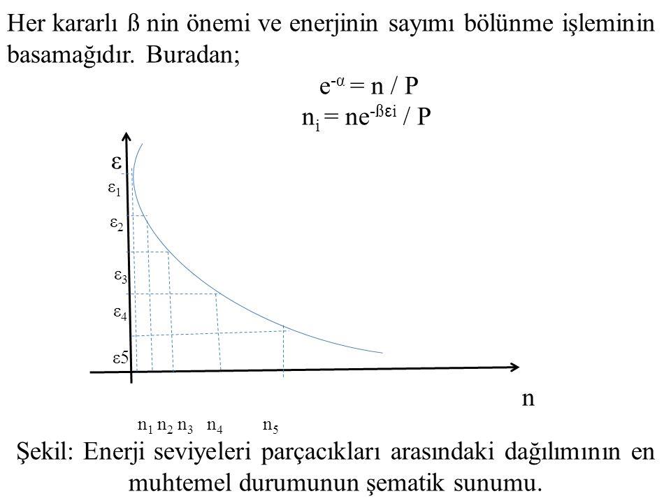 Her kararlı ß nin önemi ve enerjinin sayımı bölünme işleminin basamağıdır. Buradan; e -α = n / P n i = ne -ß ε i / P ε ε 1 ε 2 ε 3 ε 4 ε5 n n 1 n 2 n