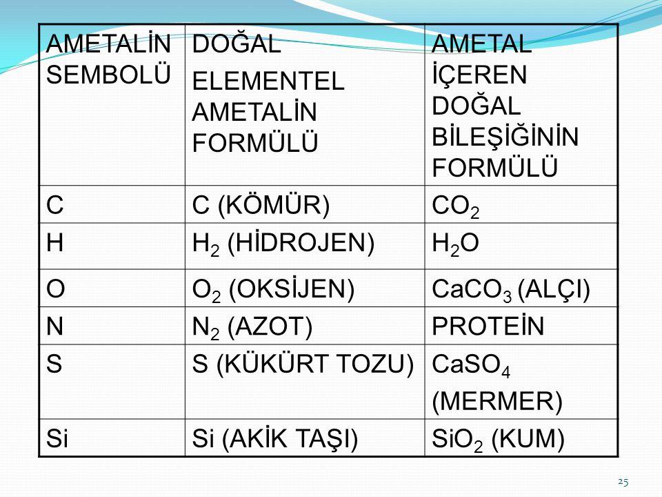 AMETALİN SEMBOLÜ DOĞAL ELEMENTEL AMETALİN FORMÜLÜ AMETAL İÇEREN DOĞAL BİLEŞİĞİNİN FORMÜLÜ CC (KÖMÜR)CO 2 HH 2 (HİDROJEN)H2OH2O OO 2 (OKSİJEN)CaCO 3 (A