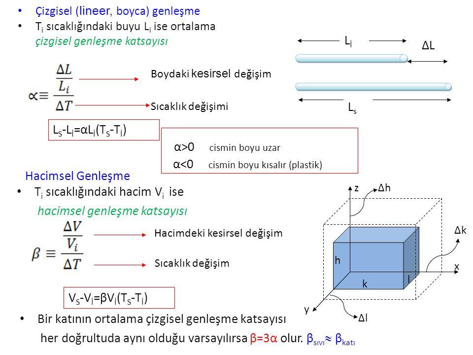 Hacimsel Genleşme T i sıcaklığındaki hacim V i ise hacimsel genleşme katsayısı Bir katının ortalama çizgisel genleşme katsayısı her doğrultuda aynı ol