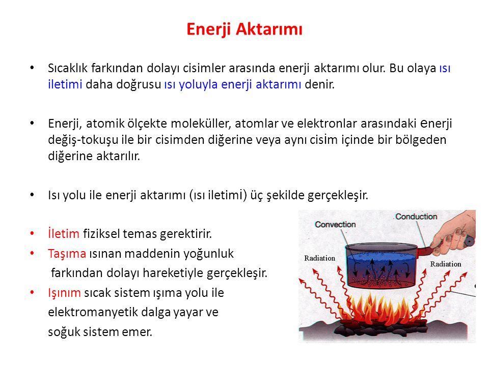 Enerji Aktarımı Sıcaklık farkından dolayı cisimler arasında enerji aktarımı olur. Bu olaya ısı iletimi daha doğrusu ısı yoluyla enerji aktarımı denir.