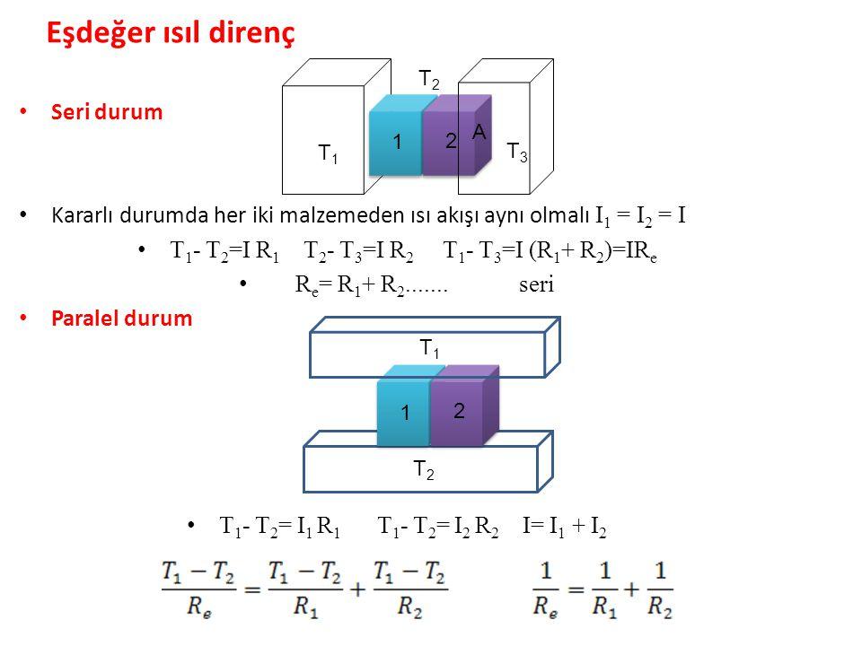 Eşdeğer ısıl direnç Seri durum Kararlı durumda her iki malzemeden ısı akışı aynı olmalı I 1 = I 2 = I T 1 - T 2 =I R 1 T 2 - T 3 =I R 2 T 1 - T 3 =I (