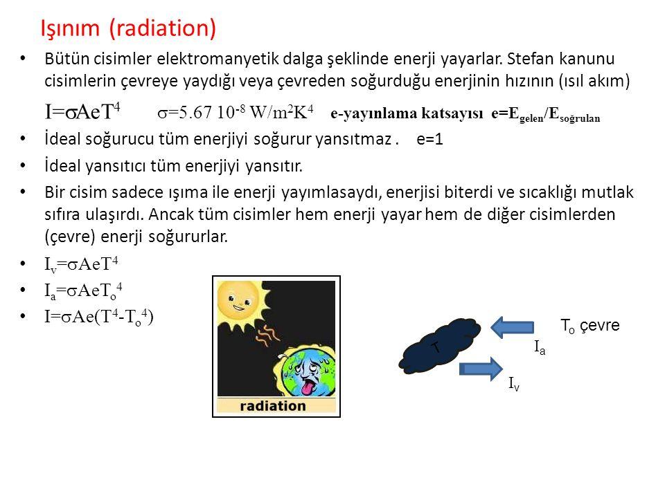 Işınım (radiation) Bütün cisimler elektromanyetik dalga şeklinde enerji yayarlar. Stefan kanunu cisimlerin çevreye yaydığı veya çevreden soğurduğu ene