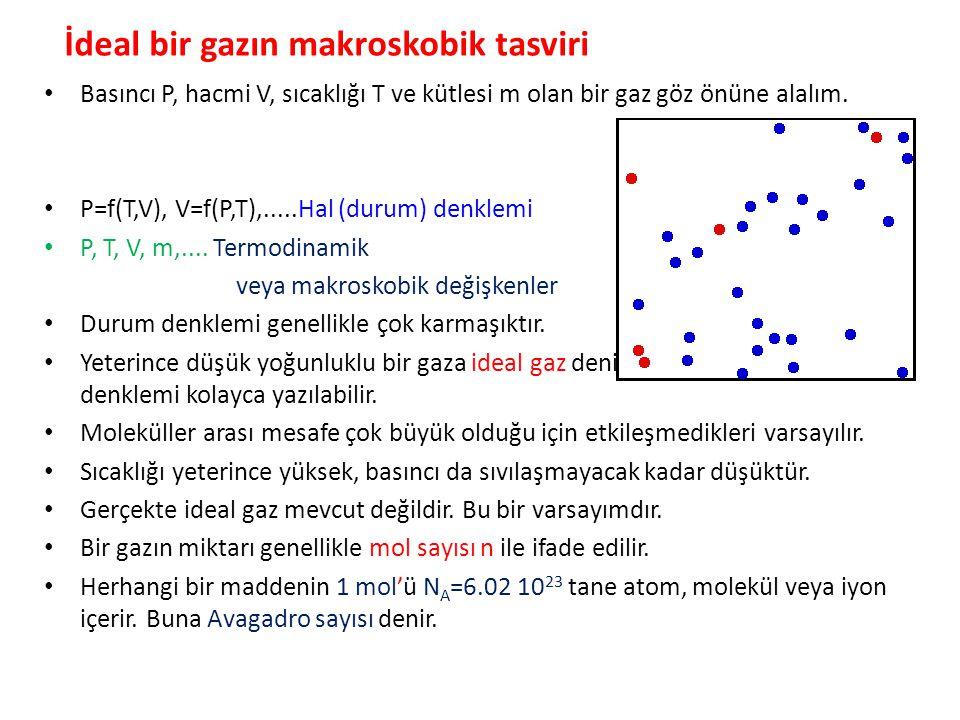 Basıncı P, hacmi V, sıcaklığı T ve kütlesi m olan bir gaz göz önüne alalım. P=f(T,V), V=f(P,T),.....Hal (durum) denklemi P, T, V, m,.... Termodinamik