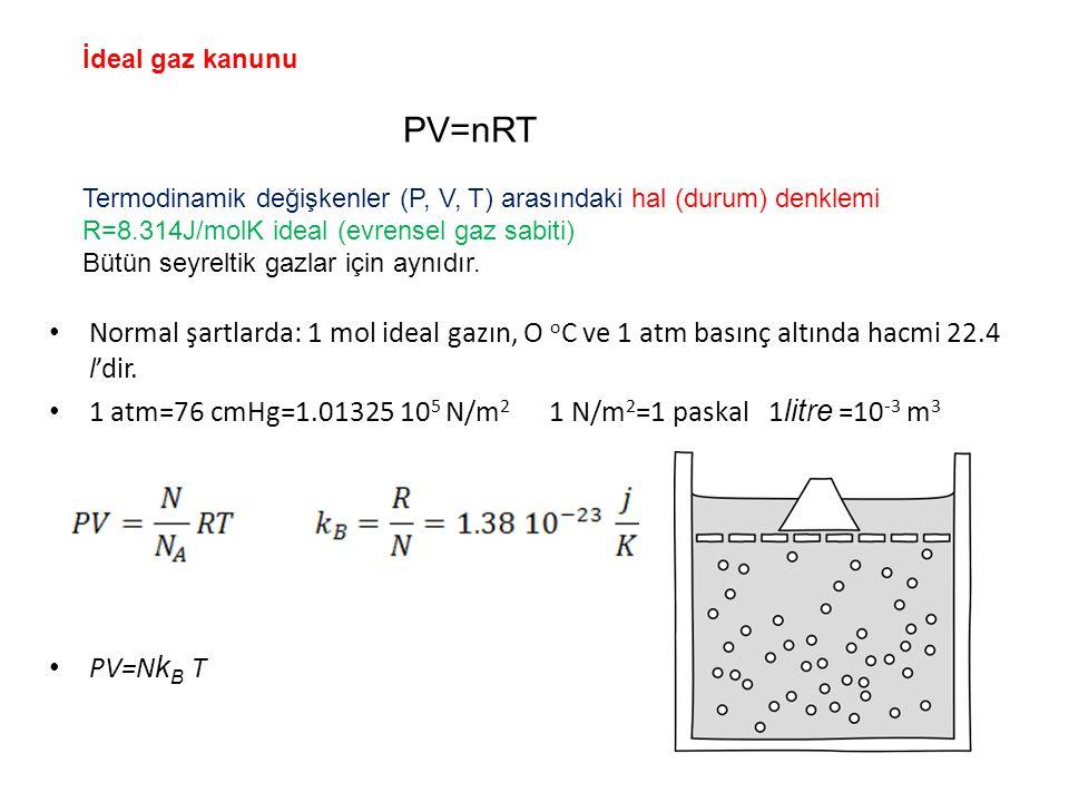 Normal şartlarda: 1 mol ideal gazın, O o C ve 1 atm basınç altında hacmi 22.4 l'dir. 1 atm=76 cmHg=1.01325 10 5 N/m 2 1 N/m 2 =1 paskal 1 litre =10 -3