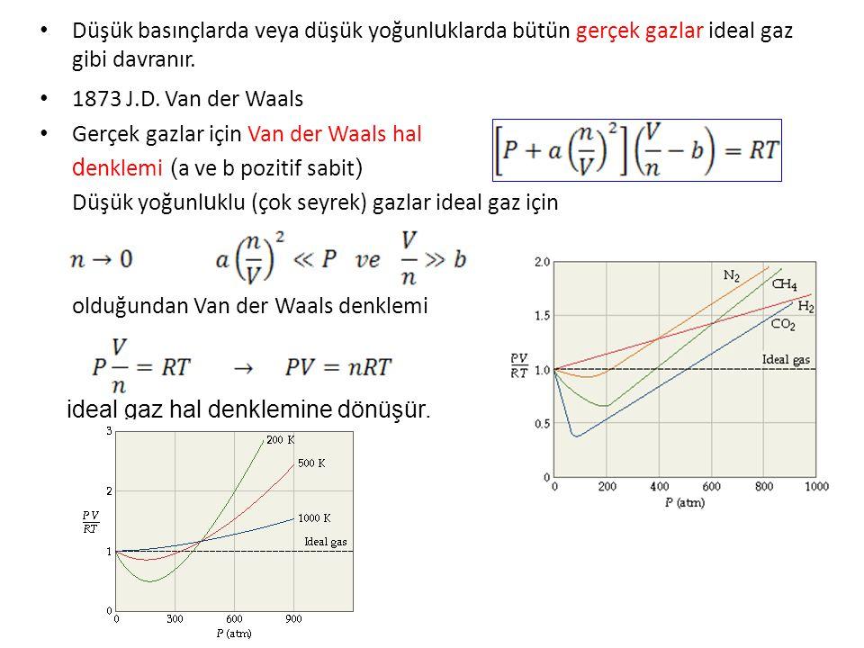 Düşük basınçlarda veya düşük yoğunl u klarda bütün gerçek gazlar ideal gaz gibi davranır. 1873 J.D. Van der Waals Gerçek gazlar için Van der Waals hal