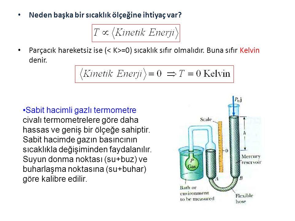 Neden başka bir sıcaklık ölçeğine ihtiyaç var? Parçacık hareketsiz ise ( =0) sıcaklık sıfır olmalıdır. Buna sıfır Kelvin denir. Sabit hacimli gazlı te