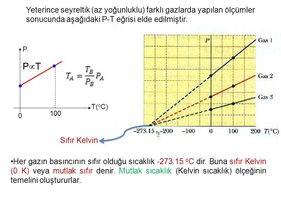 P T( o C) 0 100 ● ● PTPT Yeterince seyreltik (az yoğunluklu) farklı gazlarda yapılan ölçümler sonucunda aşağıdaki P-T eğrisi elde edilmiştir. Her ga