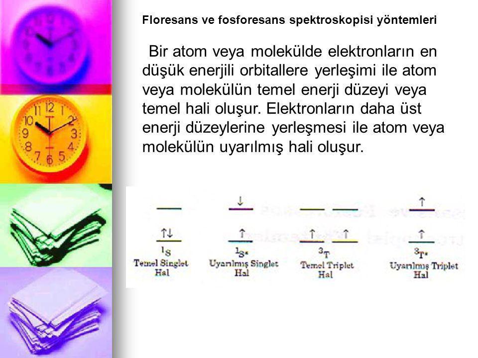 Floresans ve fosforesans spektroskopisi yöntemleri Bir atom veya molekülde elektronların en düşük enerjili orbitallere yerleşimi ile atom veya molekülün temel enerji düzeyi veya temel hali oluşur.