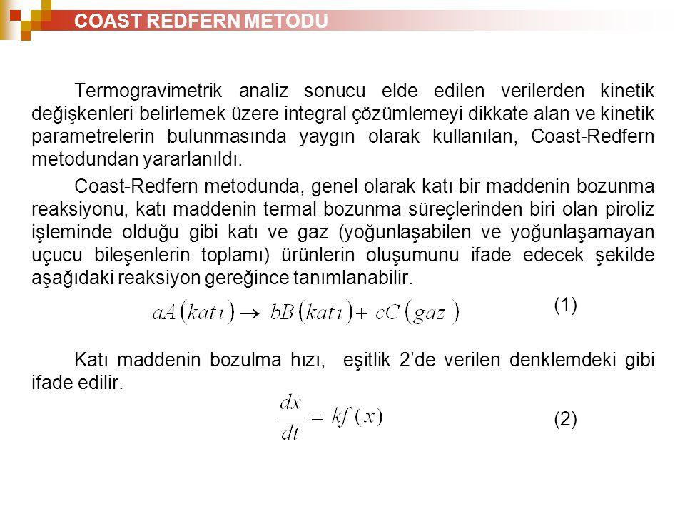 COAST REDFERN METODU Termogravimetrik analiz sonucu elde edilen verilerden kinetik değişkenleri belirlemek üzere integral çözümlemeyi dikkate alan ve
