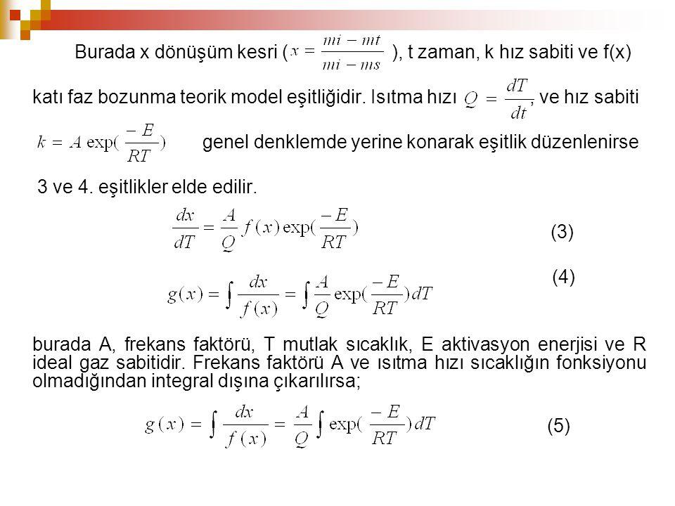 Burada x dönüşüm kesri ( ), t zaman, k hız sabiti ve f(x) katı faz bozunma teorik model eşitliğidir. Isıtma hızı, ve hız sabiti genel denklemde yerine