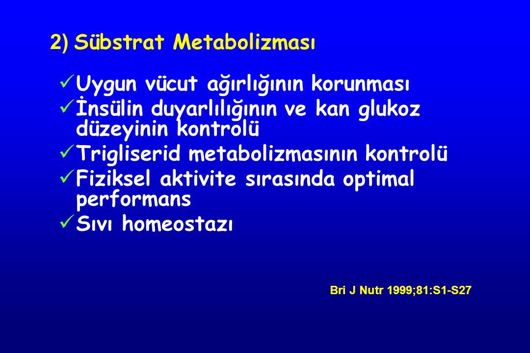 2) Sübstrat Metabolizması Uygun vücut ağırlığının korunması İnsülin duyarlılığının ve kan glukoz düzeyinin kontrolü Trigliserid metabolizmasının kontrolü Fiziksel aktivite sırasında optimal performans Sıvı homeostazı Bri J Nutr 1999;81:S1-S27