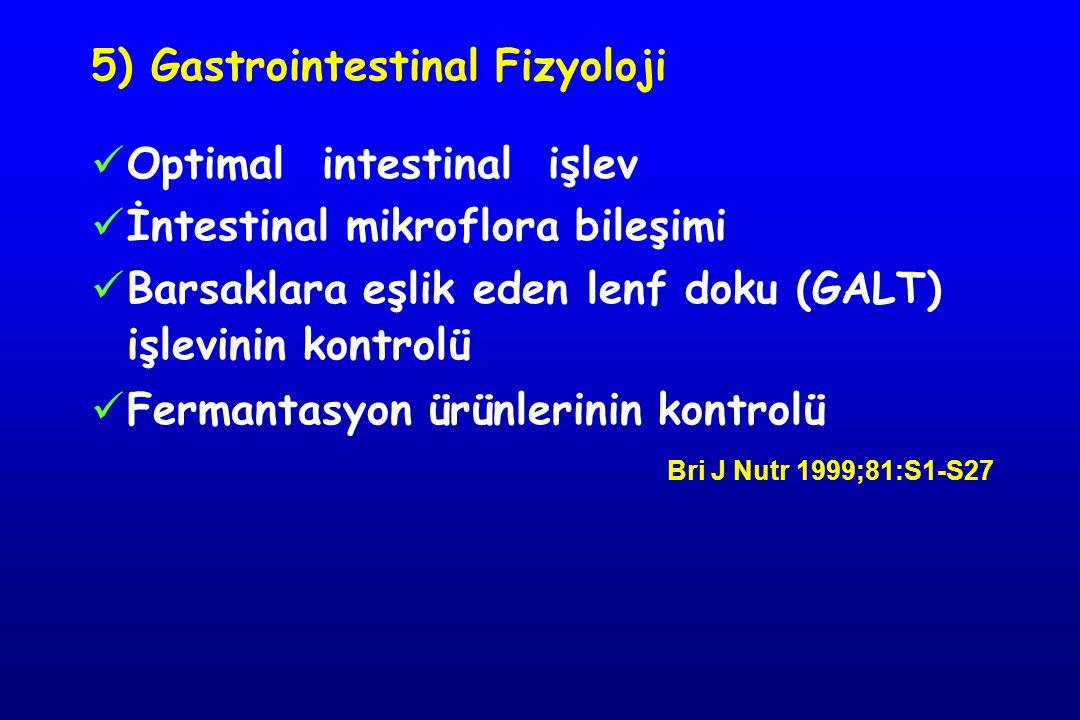 5) Gastrointestinal Fizyoloji Optimal intestinal işlev İntestinal mikroflora bileşimi Barsaklara eşlik eden lenf doku (GALT) işlevinin kontrolü Fermantasyon ürünlerinin kontrolü Bri J Nutr 1999;81:S1-S27