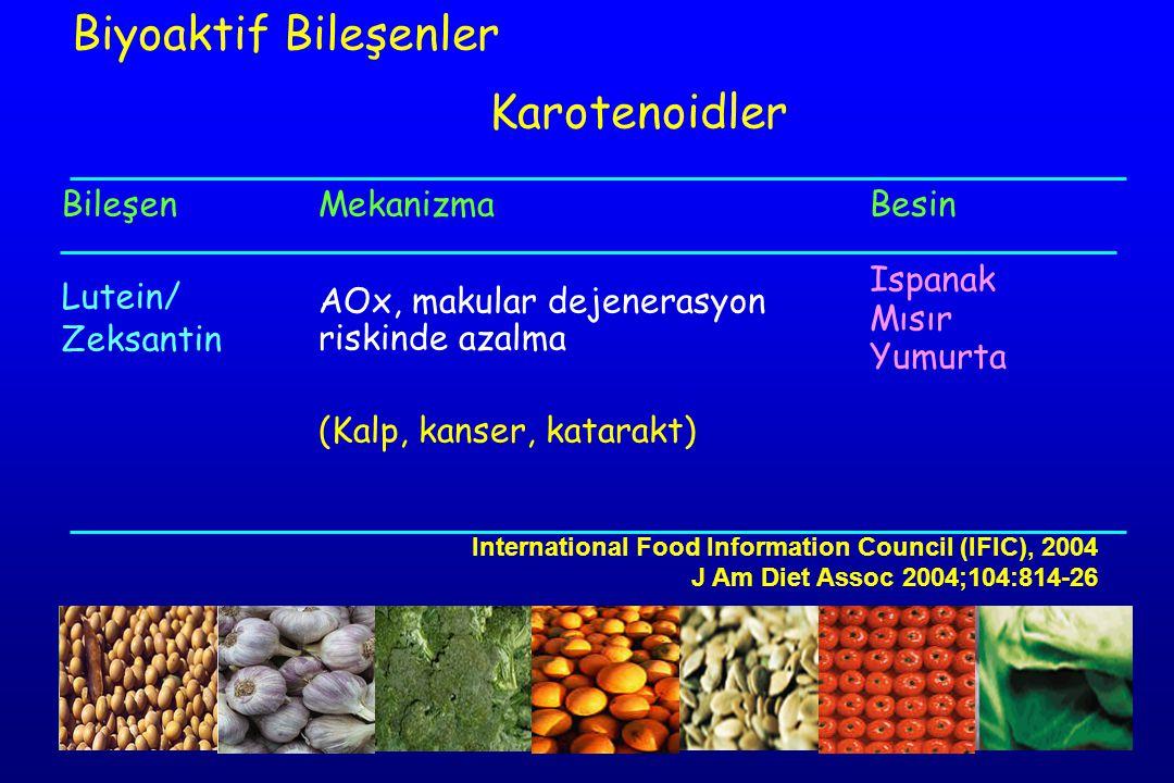 Bileşen Lutein/ Zeksantin Mekanizma AOx, makular dejenerasyon riskinde azalma (Kalp, kanser, katarakt) Besin Ispanak Mısır Yumurta Biyoaktif Bileşenle