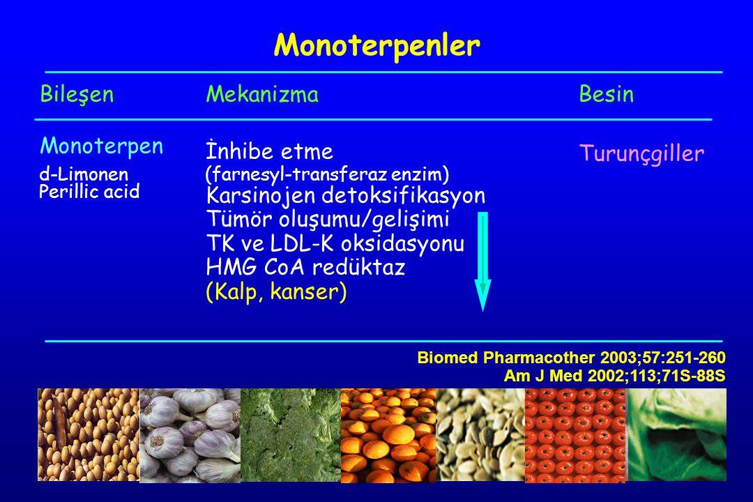 Bileşen Monoterpen d-Limonen Perillic acid Mekanizma İnhibe etme (farnesyl-transferaz enzim) Karsinojen detoksifikasyon Tümör oluşumu/gelişimi TK ve L