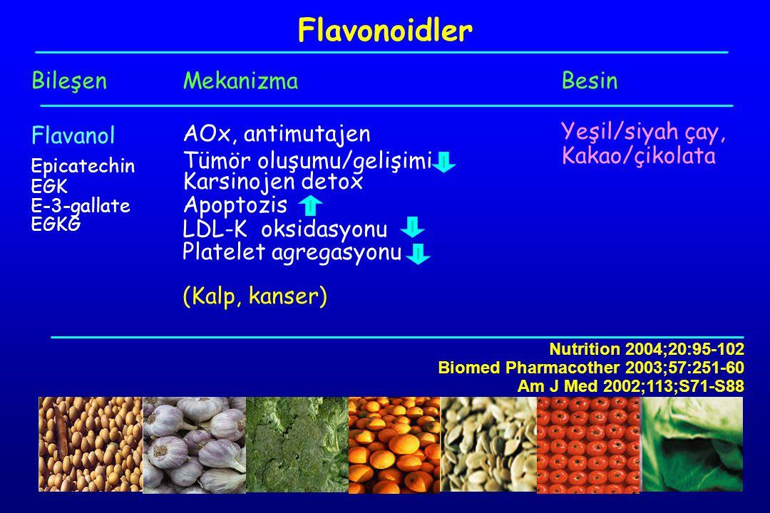Bileşen Flavanol Epicatechin EGK E-3-gallate EGKG Mekanizma AOx, antimutajen Tümör oluşumu/gelişimi Karsinojen detox Apoptozis LDL-K oksidasyonu Plate
