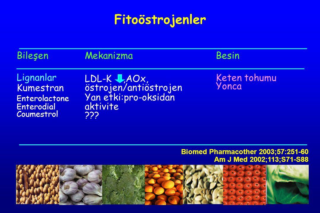 Bileşen Lignanlar Kumestran Enterolactone Enterodial Coumestrol Mekanizma LDL-K,AOx, östrojen/antiöstrojen Yan etki:pro-oksidan aktivite ??? Besin Ket