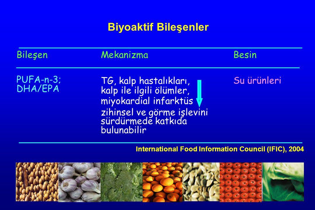 Bileşen PUFA-n-3; DHA/EPA Mekanizma TG, kalp hastalıkları, kalp ile ilgili ölümler, miyokardial infarktüs zihinsel ve görme işlevini sürdürmede katkıda bulunabilir Besin Su ürünleri Biyoaktif Bileşenler International Food Information Council (IFIC), 2004