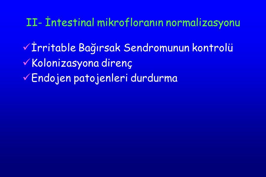 II- İntestinal mikrofloranın normalizasyonu İrritable Bağırsak Sendromunun kontrolü Kolonizasyona direnç Endojen patojenleri durdurma
