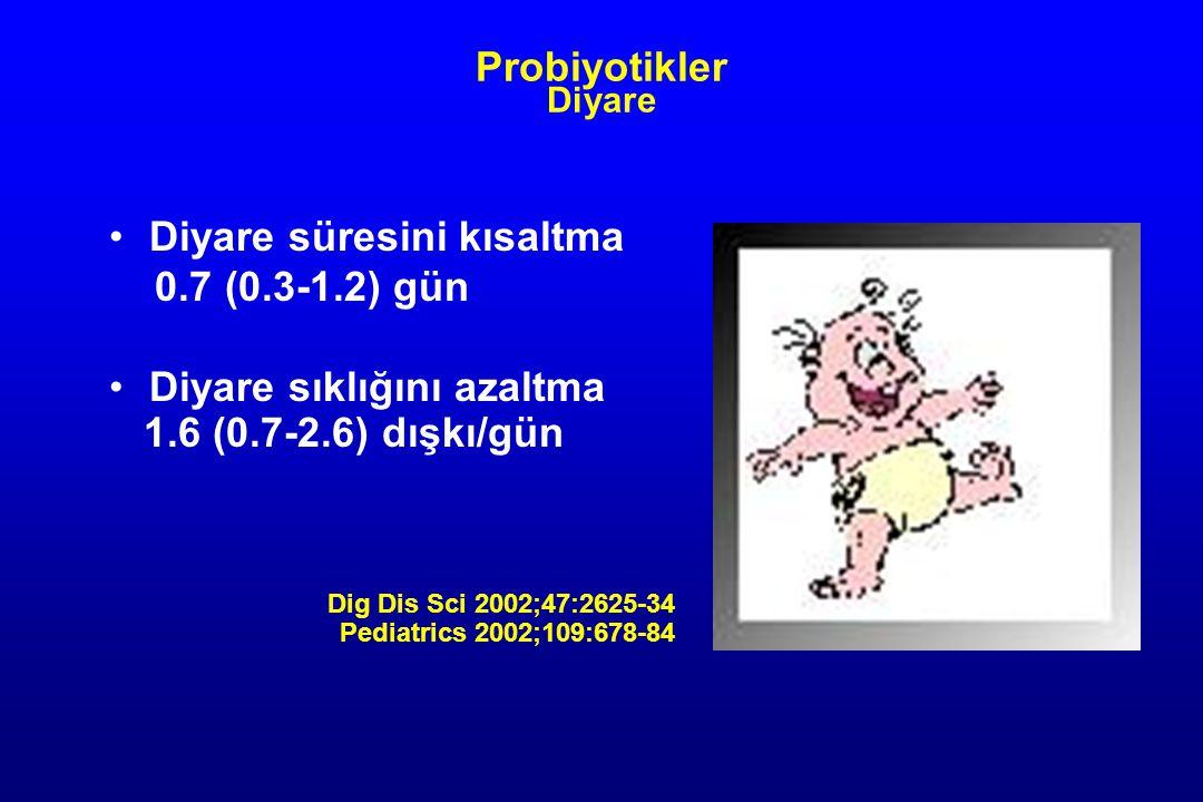 Probiyotikler Diyare Diyare süresini kısaltma 0.7 (0.3-1.2) gün Diyare sıklığını azaltma 1.6 (0.7-2.6) dışkı/gün Dig Dis Sci 2002;47:2625-34 Pediatrics 2002;109:678-84