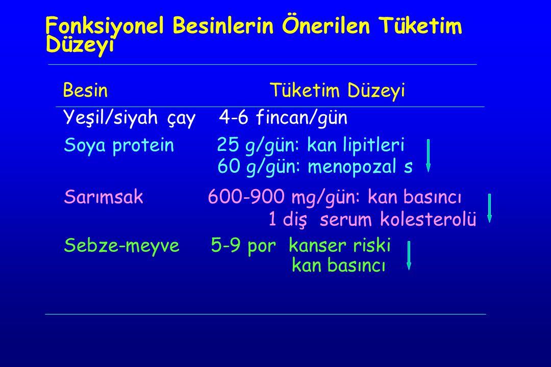 Fonksiyonel Besinlerin Önerilen Tüketim Düzeyi Besin Tüketim Düzeyi Yeşil/siyah çay 4-6 fincan/gün Soya protein 25 g/gün: kan lipitleri 60 g/gün: menopozal s Sarımsak 600-900 mg/gün: kan basıncı 1 diş serum kolesterolü Sebze-meyve 5-9 por kanser riski kan basıncı