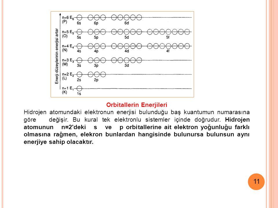 11 Orbitallerin Enerjileri Hidrojen atomundaki elektronun enerjisi bulunduğu baş kuantumun numarasına göre değişir.