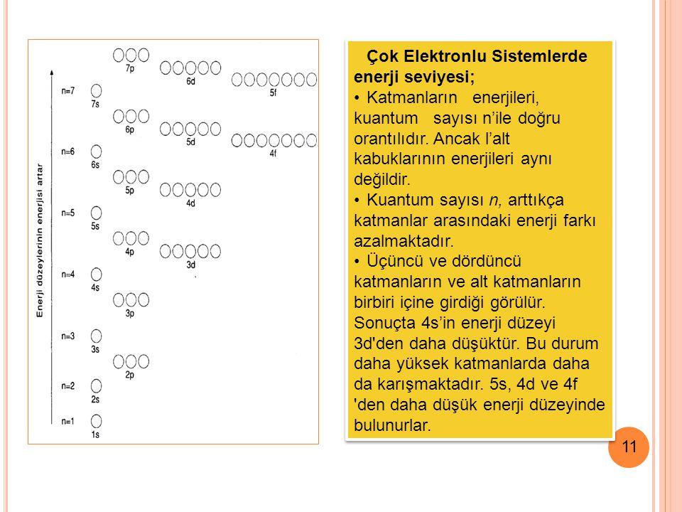 11 Çok Elektronlu Sistemlerde enerji seviyesi; Katmanların enerjileri, kuantum sayısı n'ile doğru orantılıdır.