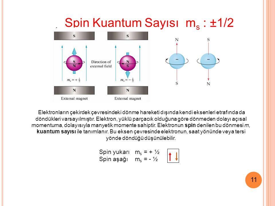 11 Elektronların çekirdek çevresindeki dönme hareketi dışında kendi eksenleri etrafında da döndükleri varsayılmıştır.