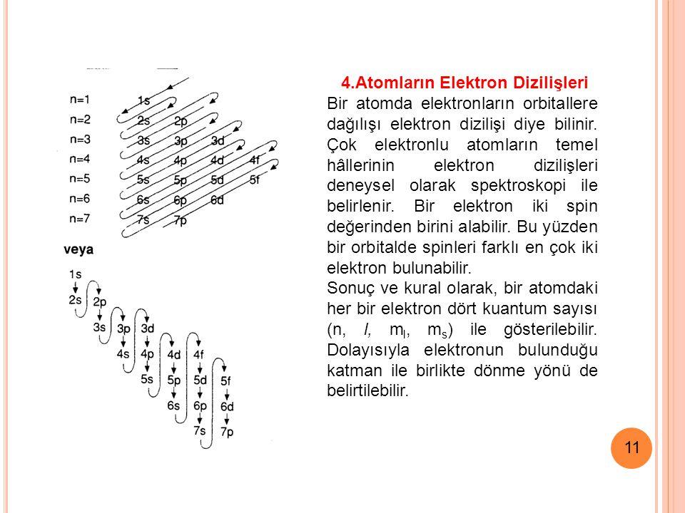 11 4.Atomların Elektron Dizilişleri Bir atomda elektronların orbitallere dağılışı elektron dizilişi diye bilinir.
