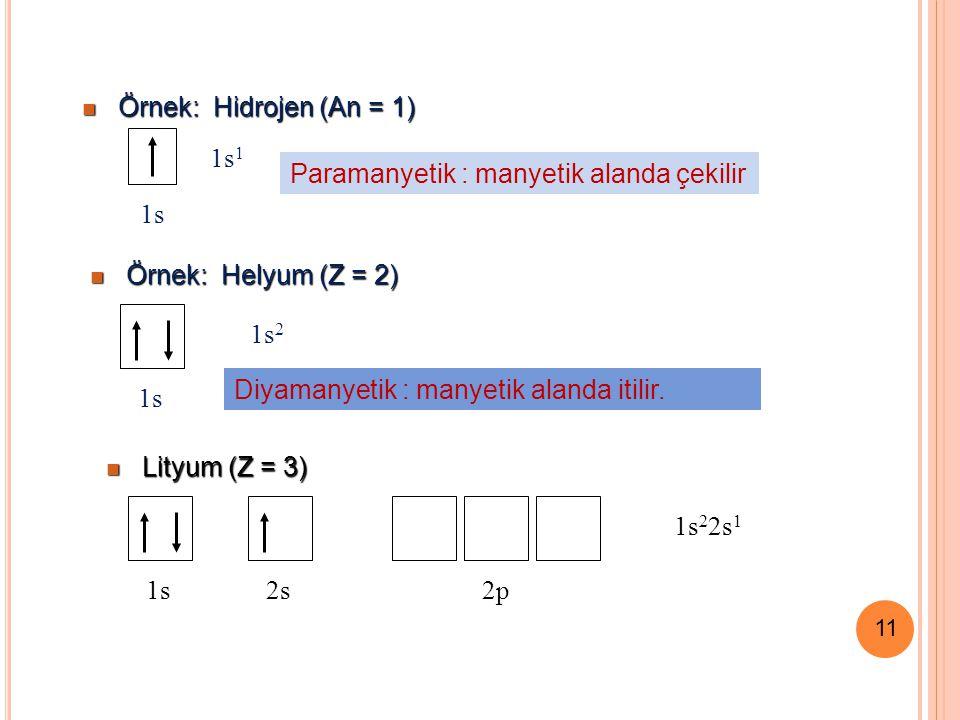 11 Örnek: Hidrojen (An = 1) Örnek: Hidrojen (An = 1) 1s Örnek: Helyum (Z = 2) Örnek: Helyum (Z = 2) 1s 1s 1 1s 2 Paramanyetik : manyetik alanda çekilir Diyamanyetik : manyetik alanda itilir.
