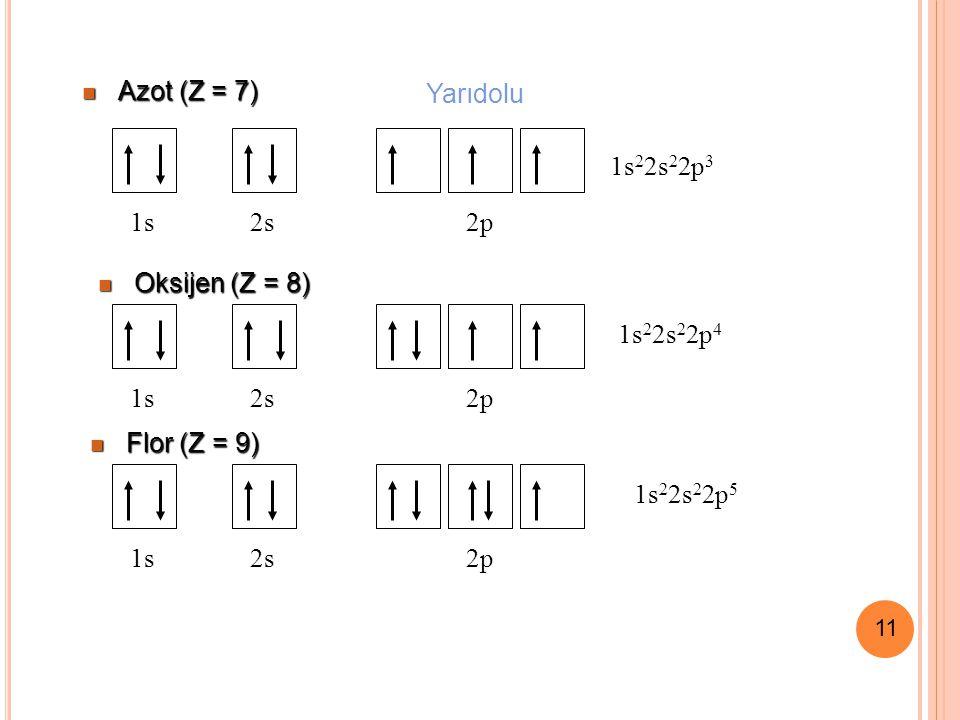 11 1s2s2p Azot (Z = 7) Azot (Z = 7) 1s 2 2s 2 2p 3 Yarıdolu Oksijen (Z = 8) Oksijen (Z = 8) 1s2s2p 1s2s2p Flor (Z = 9) Flor (Z = 9) 1s 2 2s 2 2p 4 1s 2 2s 2 2p 5