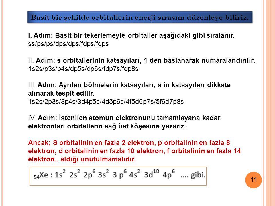 11 I.Adım: Basit bir tekerlemeyle orbitaller aşağıdaki gibi sıralanır.