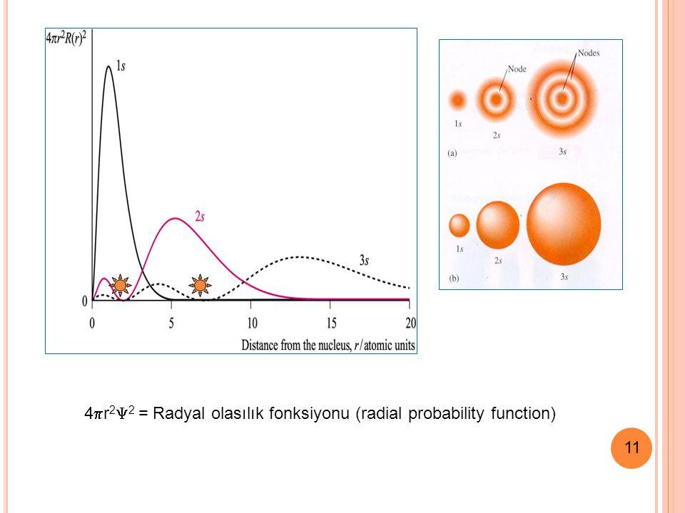 11 4  r 2  2 = Radyal olasılık fonksiyonu (radial probability function)