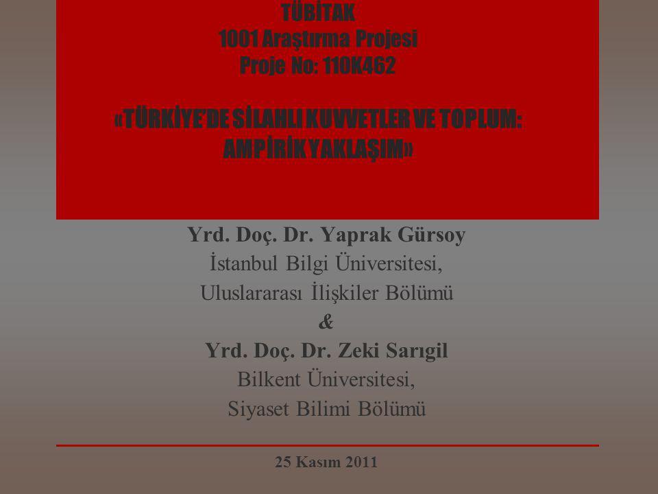 TÜBİTAK 1001 Araştırma Projesi Proje No: 110K462 « TÜRKİYE'DE SİLAHLI KUVVETLER VE TOPLUM: AMPİRİK YAKLAŞIM » Yrd. Doç. Dr. Yaprak Gürsoy İstanbul Bil