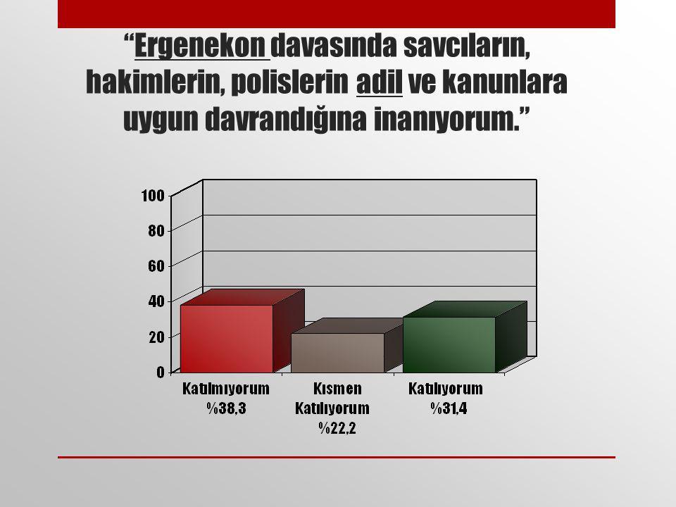 """""""Ergenekon davasında savcıların, hakimlerin, polislerin adil ve kanunlara uygun davrandığına inanıyorum."""""""
