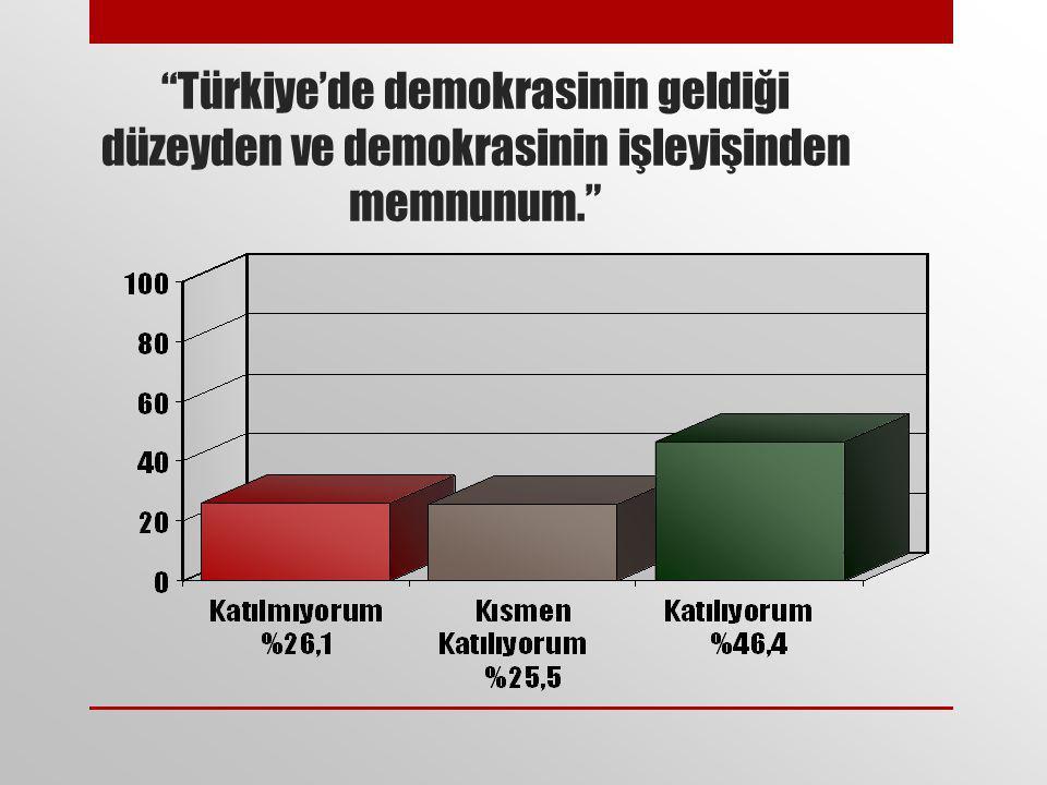 """""""Türkiye'de demokrasinin geldiği düzeyden ve demokrasinin işleyişinden memnunum."""""""