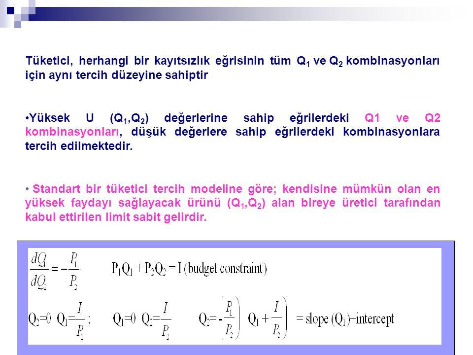Tüketici, herhangi bir kayıtsızlık eğrisinin tüm Q 1 ve Q 2 kombinasyonları için aynı tercih düzeyine sahiptir Yüksek U (Q 1,Q 2 ) değerlerine sahip e