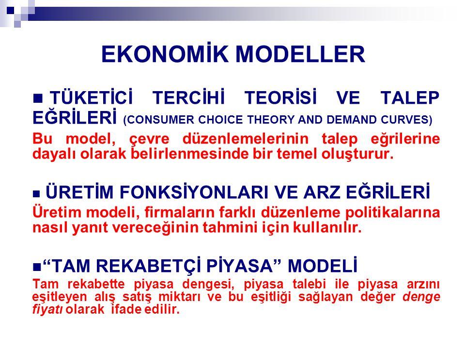 EKONOMİK MODELLER TÜKETİCİ TERCİHİ TEORİSİ VE TALEP EĞRİLERİ (CONSUMER CHOICE THEORY AND DEMAND CURVES) Bu model, çevre düzenlemelerinin talep eğriler