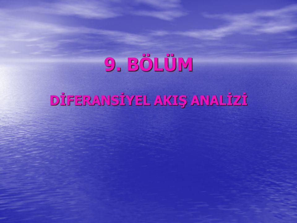 9.3.AKIM FONKSİYONU Süreklilik denklemi sağlanır.