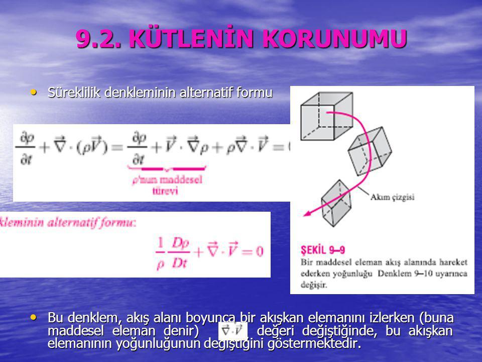 Süreklilik denkleminin alternatif formu Süreklilik denkleminin alternatif formu Bu denklem, akış alanı boyunca bir akışkan elemanını izlerken (buna ma